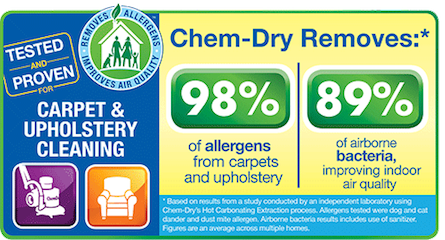 Chem-Dry of Stockton uses green certified products to remove dust, grime, and 98% of allergens from your carpets.